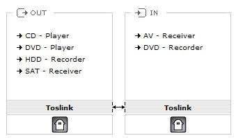 Oehlbach Toslink-Kabel 0,5 m - Toslink-Stecker zu Toslink-Stecker, blau-a