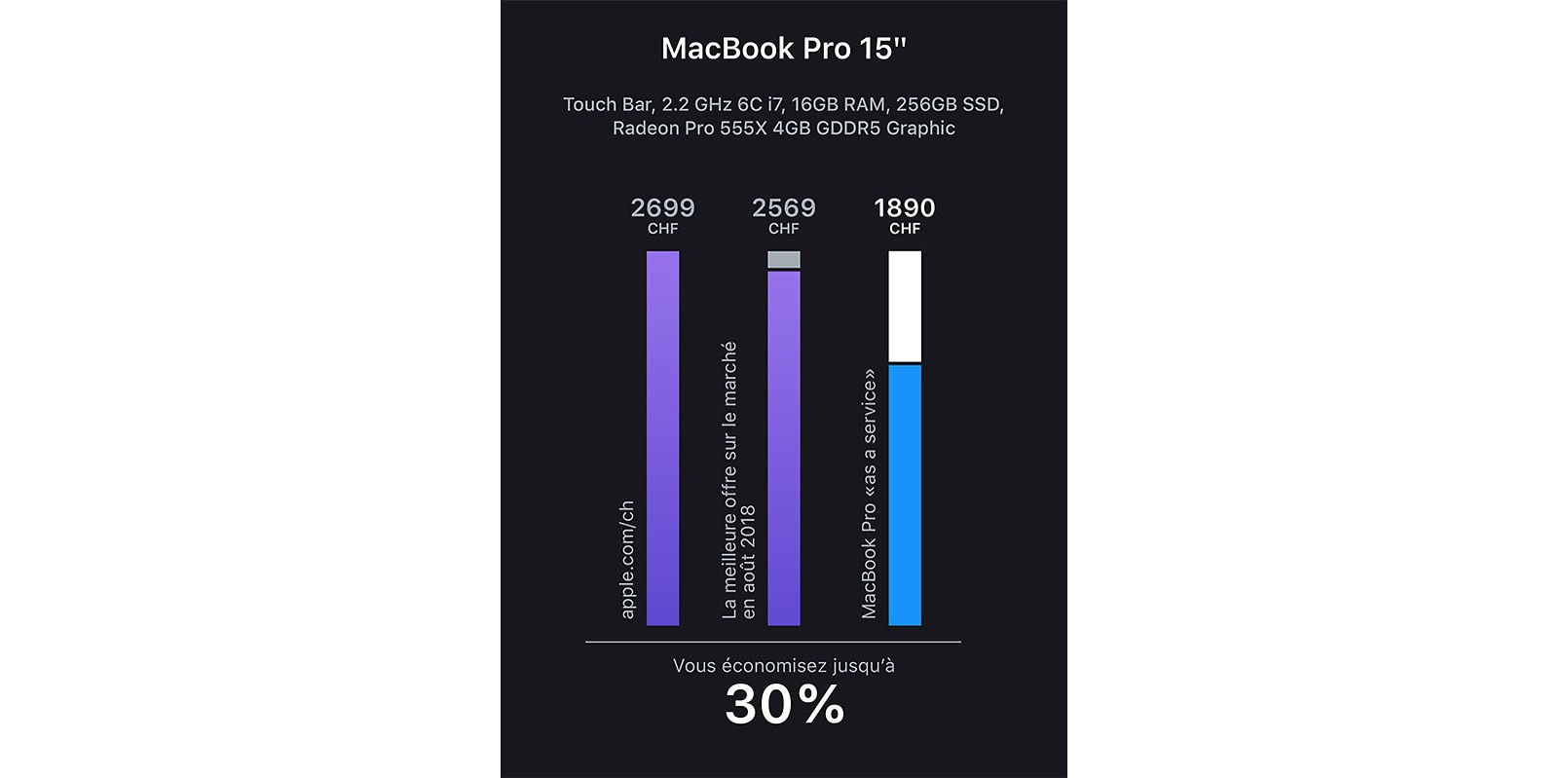 Apple DAAS MacBook Pro