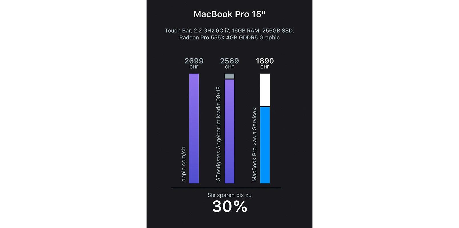 Apple DAAS MacBook Pro